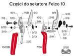 Ostrza do sekatora Felco 9/3 EU do modeli 9,10